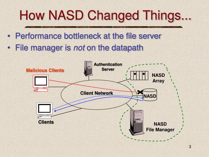 How nasd changed things