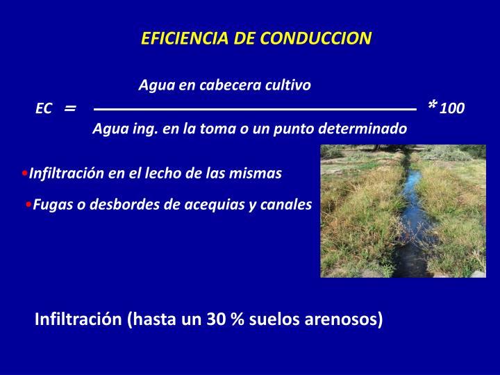 EFICIENCIA DE CONDUCCION