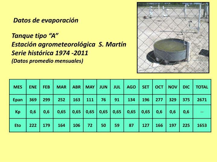 Datos de evaporación