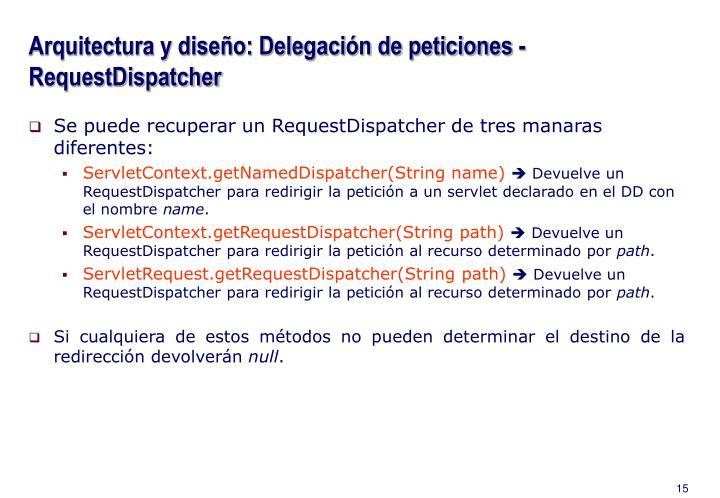 Arquitectura y diseño: Delegación de peticiones - RequestDispatcher