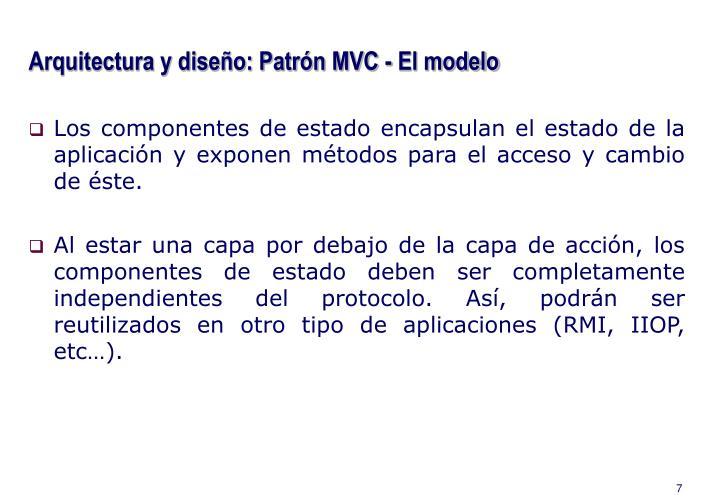 Arquitectura y diseño: Patrón MVC - El modelo