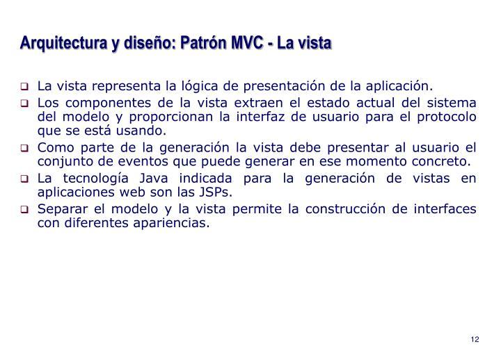 Arquitectura y diseño: Patrón MVC - La vista