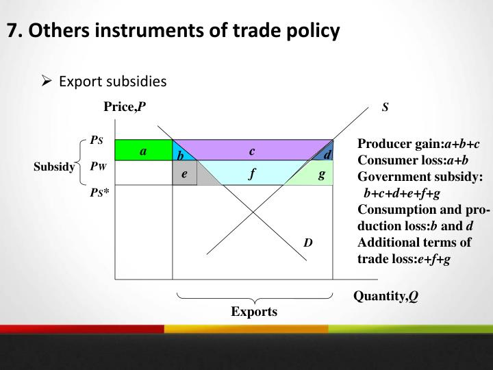 7. Others instruments of trade policy