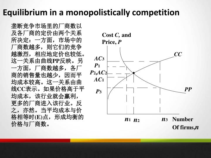 Equilibrium in a monopolistically competition