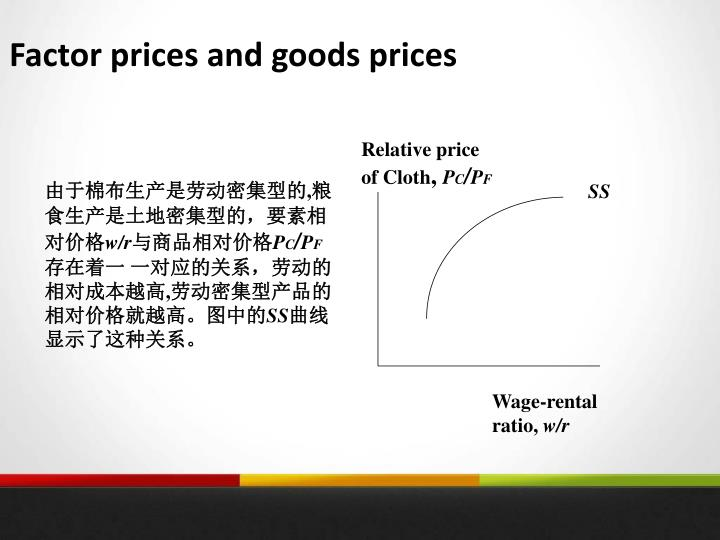 Factor prices and goods prices