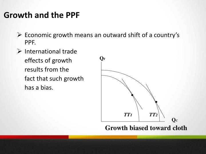 Growth and the PPF