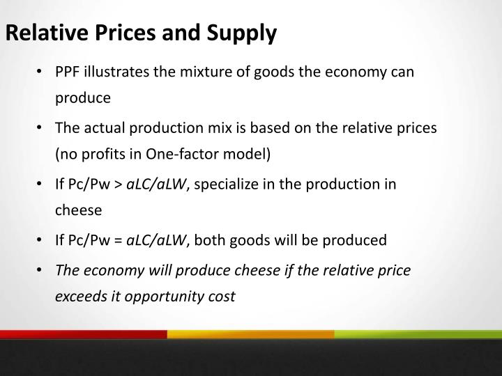 Relative Prices and Supply