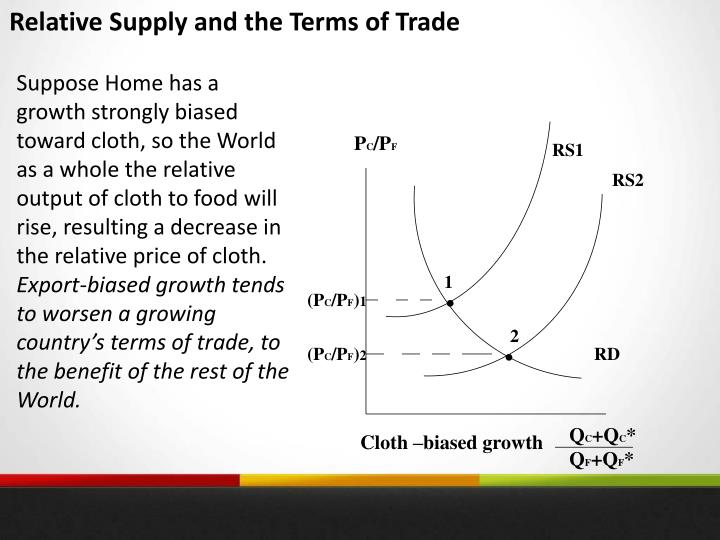 Relative Supply and the Terms of Trade