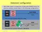 detectors configuration