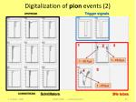digitalization of pion events 2