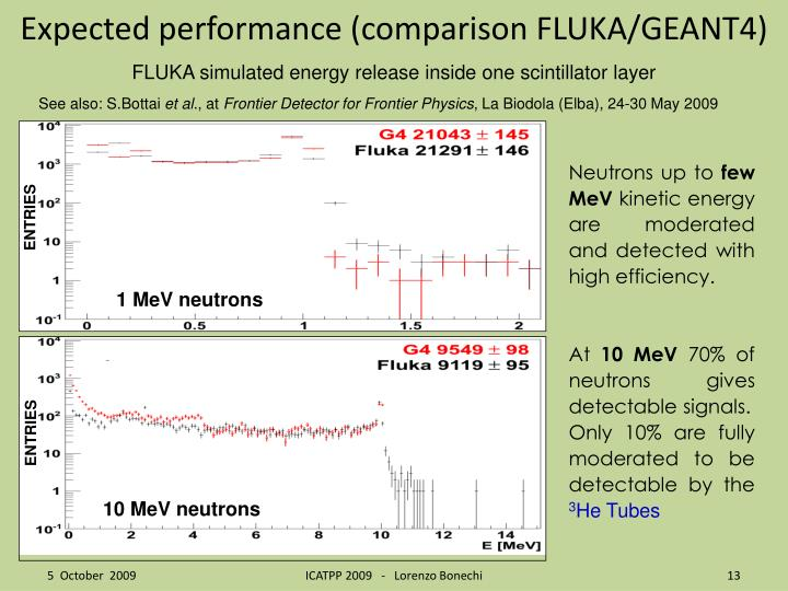 Expected performance (comparison FLUKA/GEANT4)