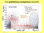 first preliminary comparison data mc1