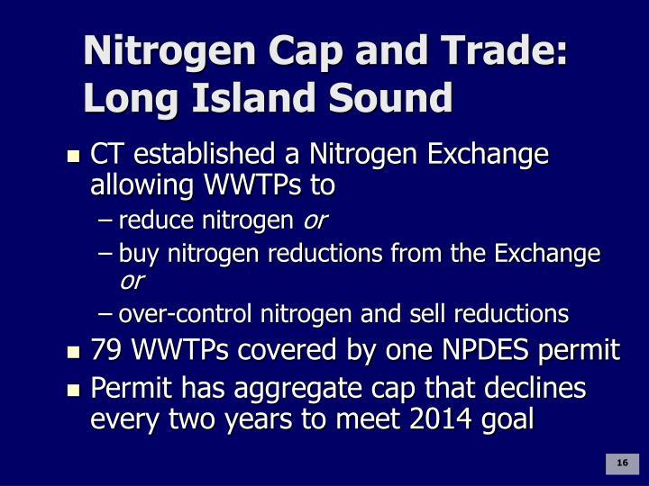 Nitrogen Cap and Trade:
