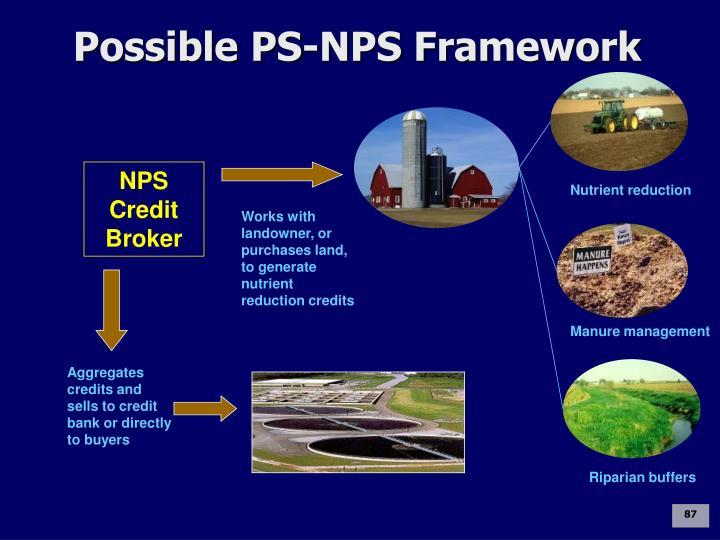 Possible PS-NPS Framework