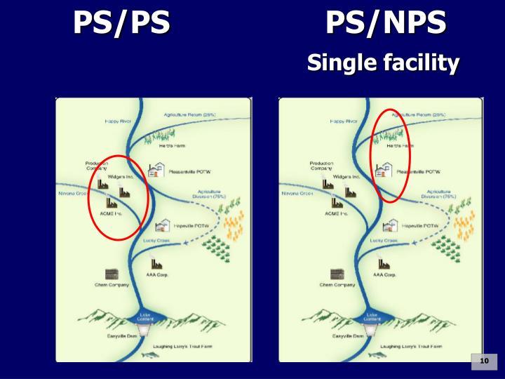PS/PS PS/NPS