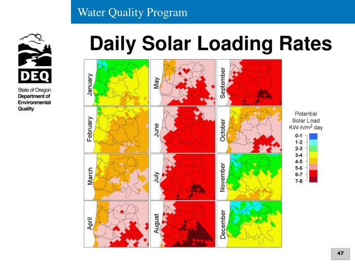 Water Quality Program