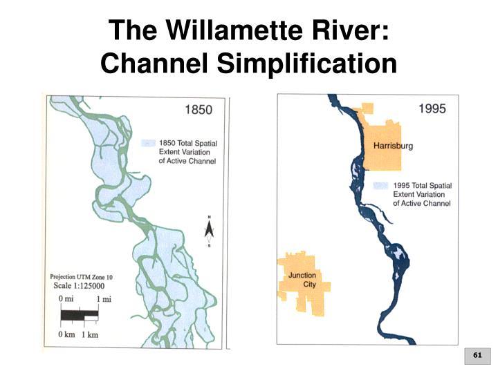 The Willamette River: