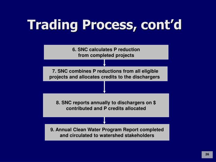 Trading Process, cont'd