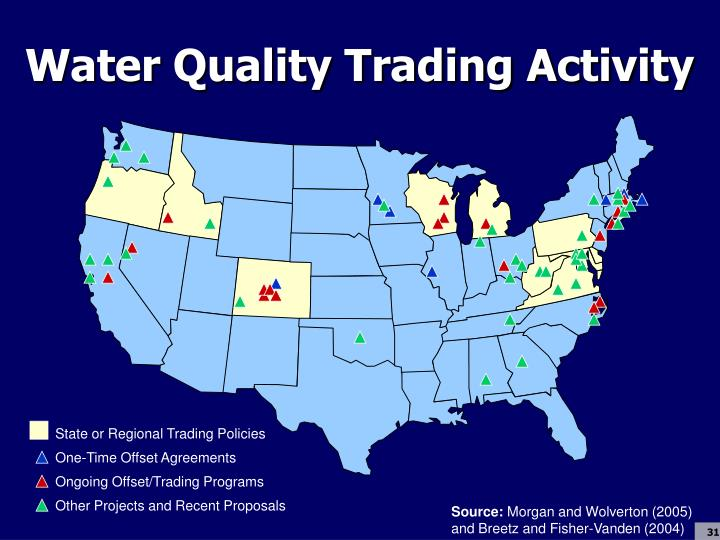 State or Regional Trading Policies