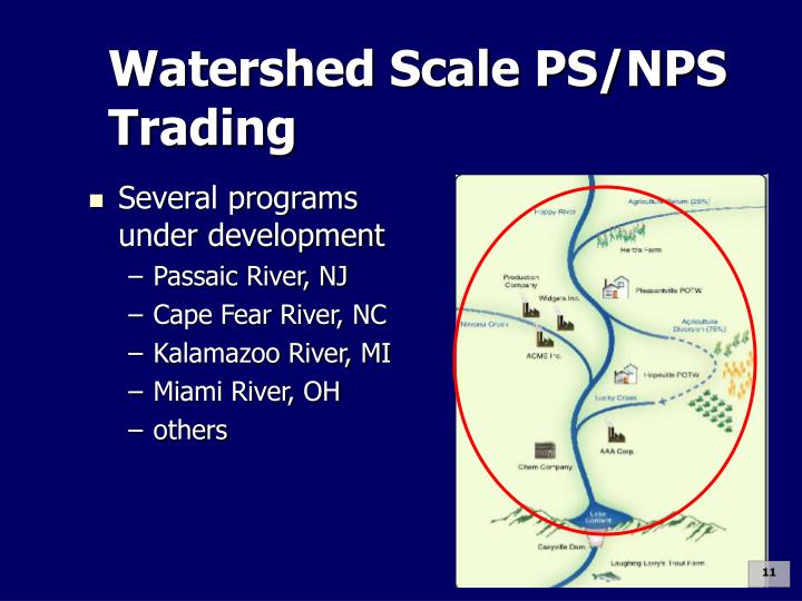 Watershed Scale PS/NPS Trading