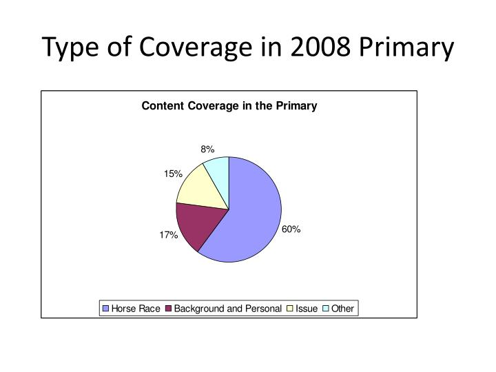 Type of Coverage in 2008 Primary