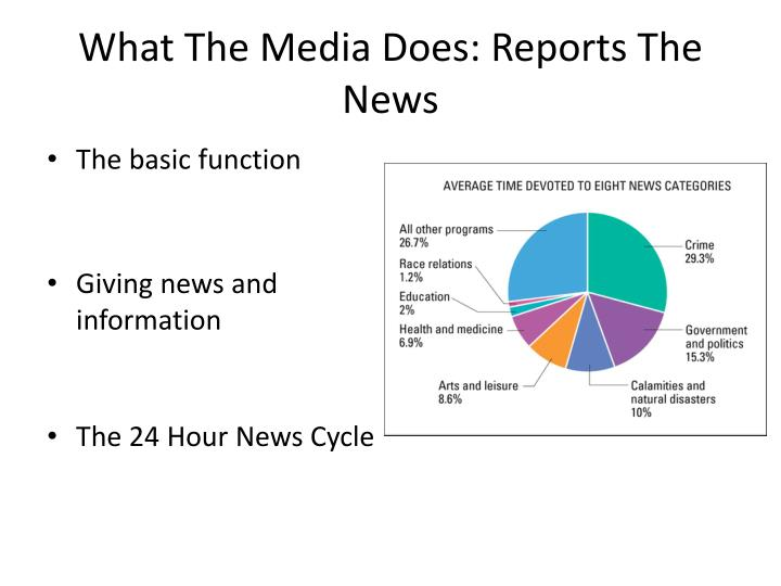What The Media Does: Reports The News