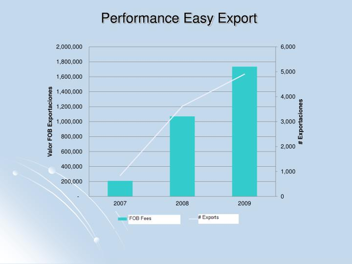 Performance Easy Export