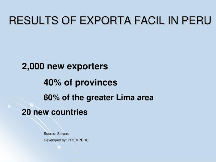 RESULTS OF EXPORTA FACIL IN PERU