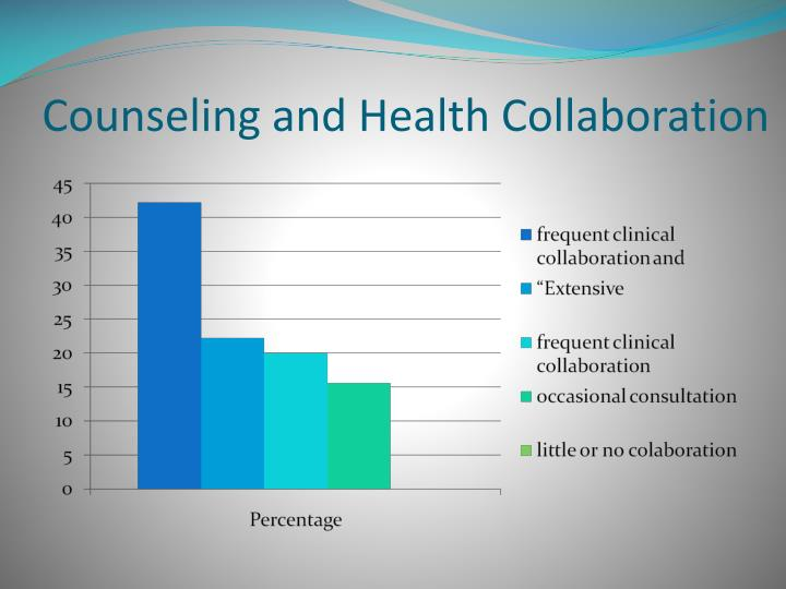 Counseling and Health Collaboration