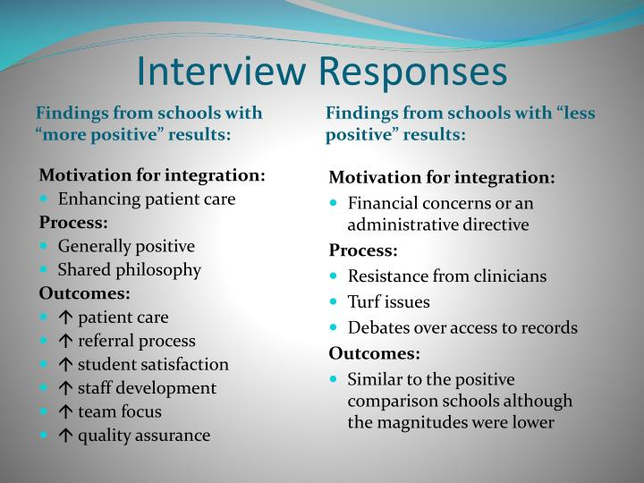 Interview Responses