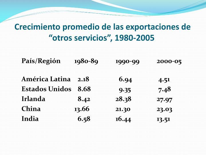 """Crecimiento promedio de las exportaciones de """"otros servicios"""", 1980-2005"""