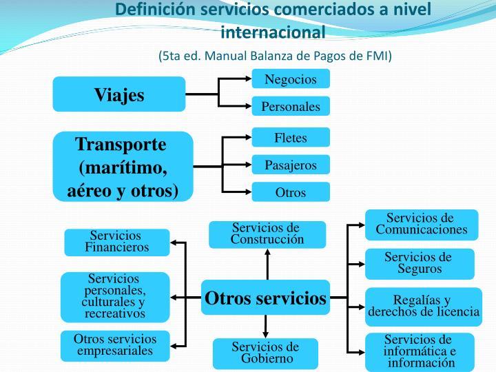 Definición servicios comerciados a nivel internacional