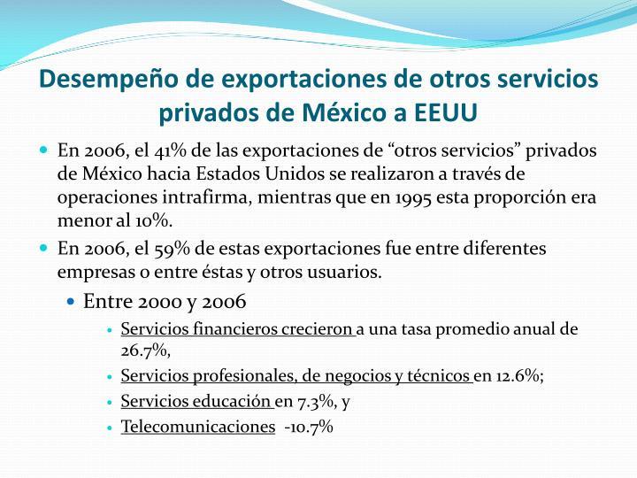 Desempeño de exportaciones de otros servicios privados de México a EEUU
