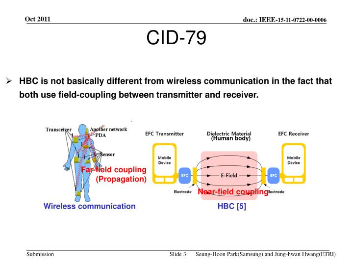 CID-79