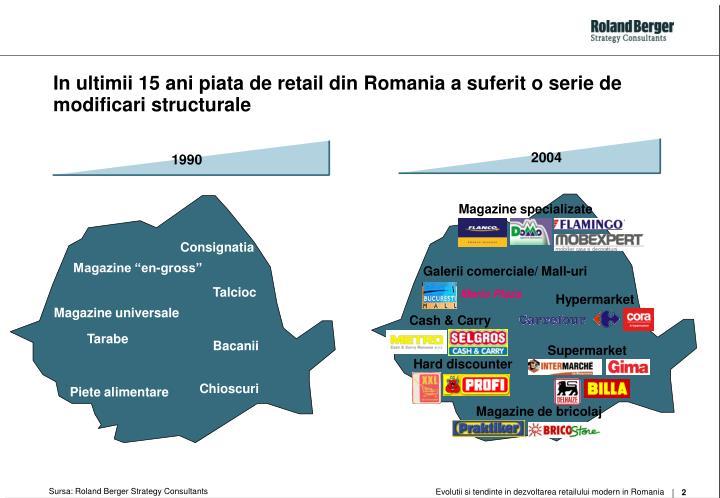 In ultimii 15 ani piata de retail din Romania a suferit o serie de modificari structurale