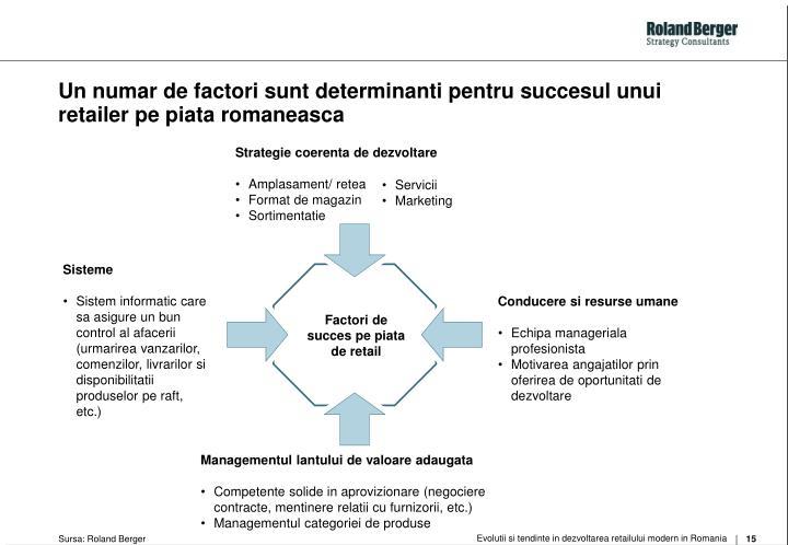 Un numar de factori sunt determinanti pentru succesul unui retailer pe piata romaneasca