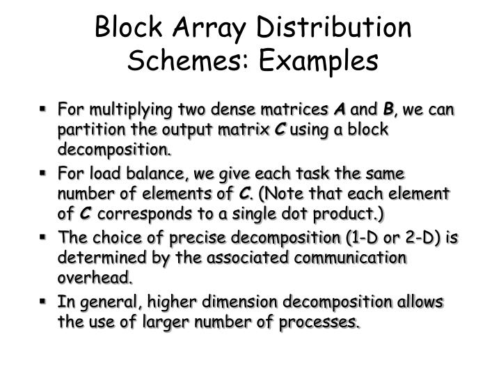 Block Array Distribution Schemes: Examples