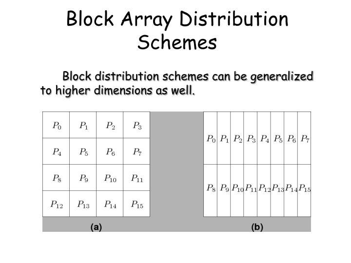 Block Array Distribution Schemes