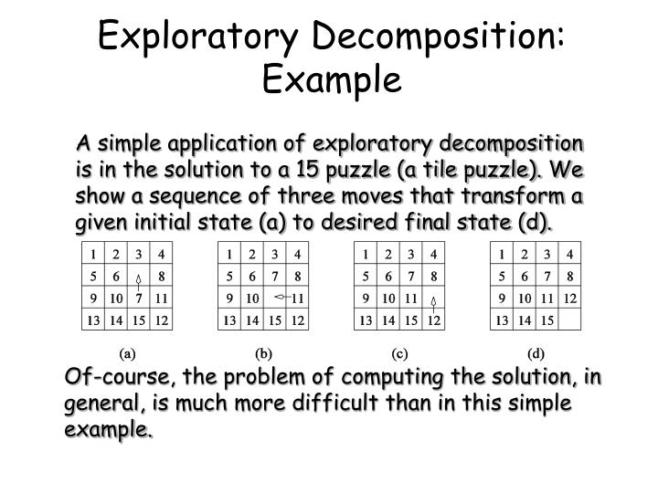 Exploratory Decomposition: Example