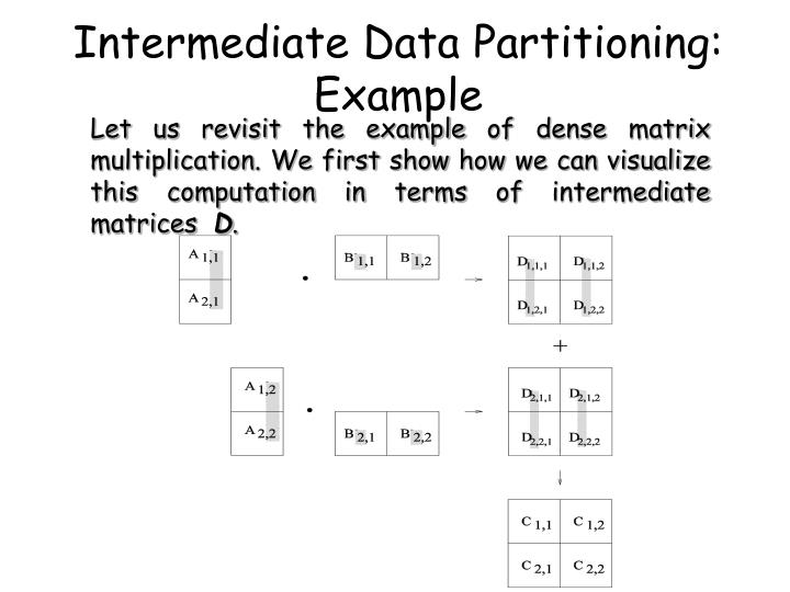 Intermediate Data Partitioning: Example