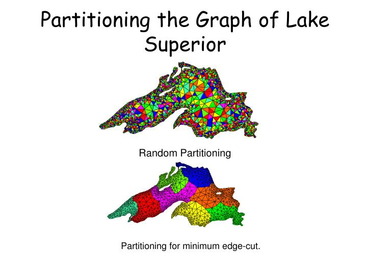 Partitioning the Graph of Lake Superior