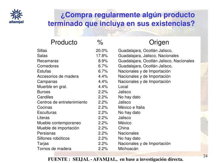 ¿Compra regularmente algún producto terminado que incluya en sus existencias?