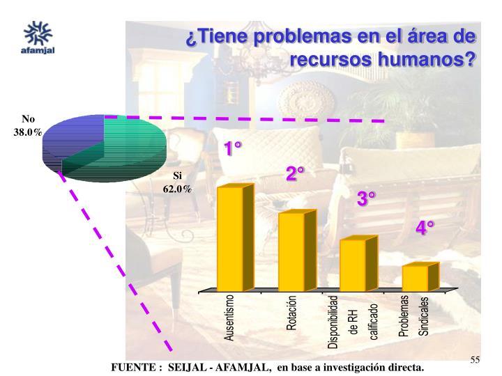 ¿Tiene problemas en el área de recursos humanos?