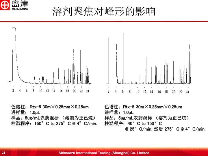 溶剂聚焦对峰形的影响
