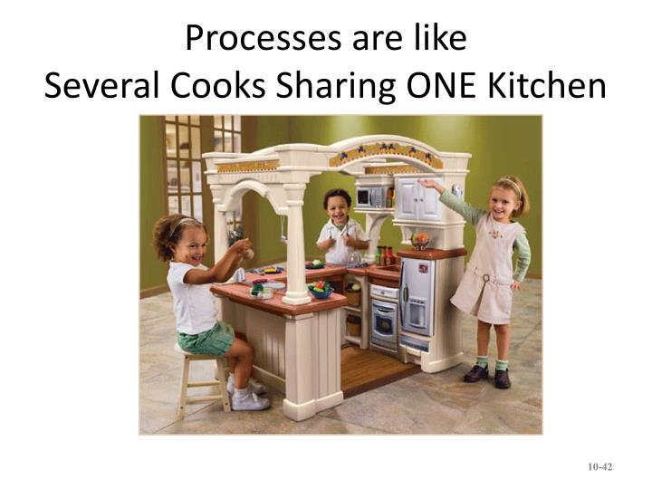 Processes are like