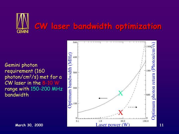 Optimum bandwidth (MHz)