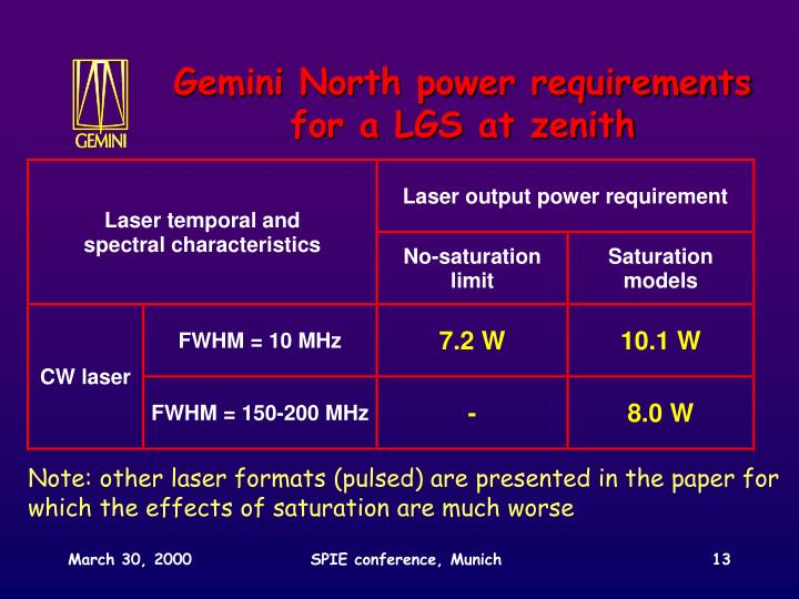 Gemini North power requirements for a LGS at zenith