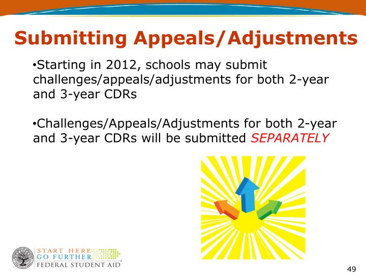 Submitting Appeals/Adjustments