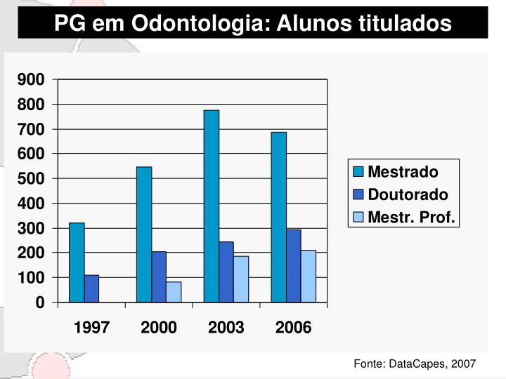 PG em Odontologia: Alunos titulados