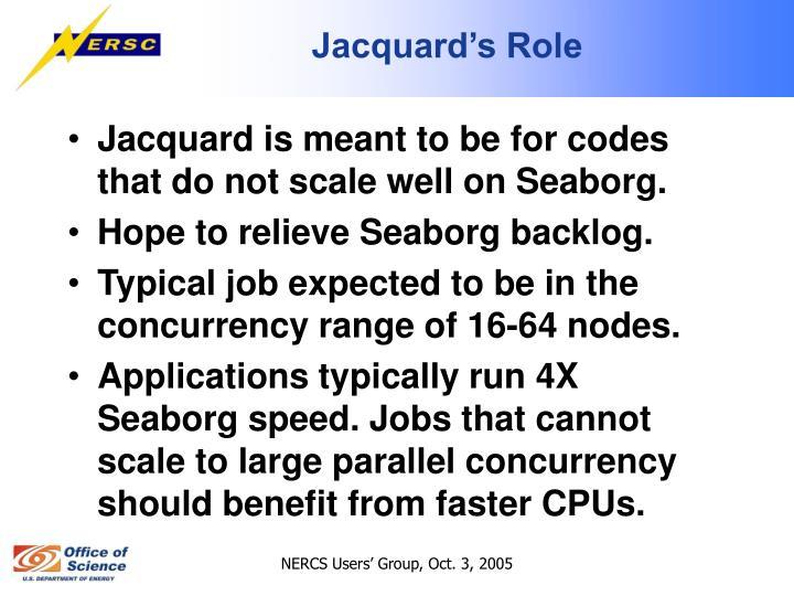 Jacquard's Role